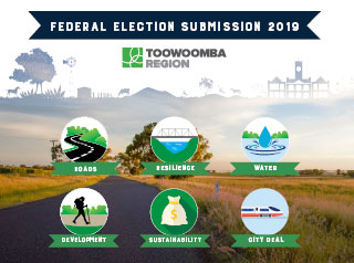 Federal election submission key priority icons