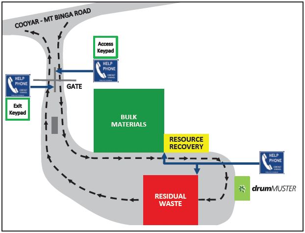 cooyar waste facility map