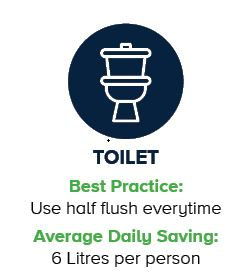 toilet water tip